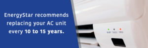Repair Or Replace your AC recommended by Energy Star